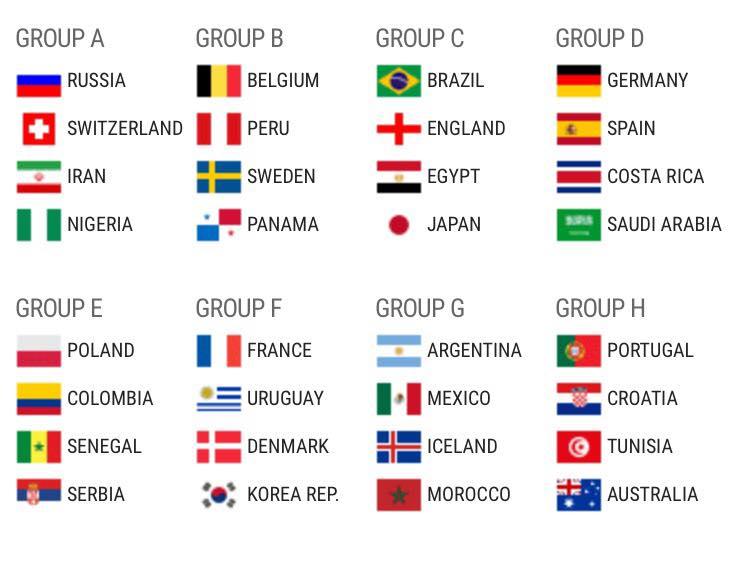 2018 FIFA World Cup Final Draw Simulator جرب تعمل قرعة كأس العالم بنفسك